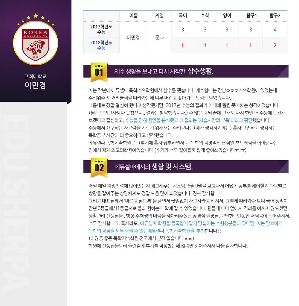 고려대학교 이민경 후기