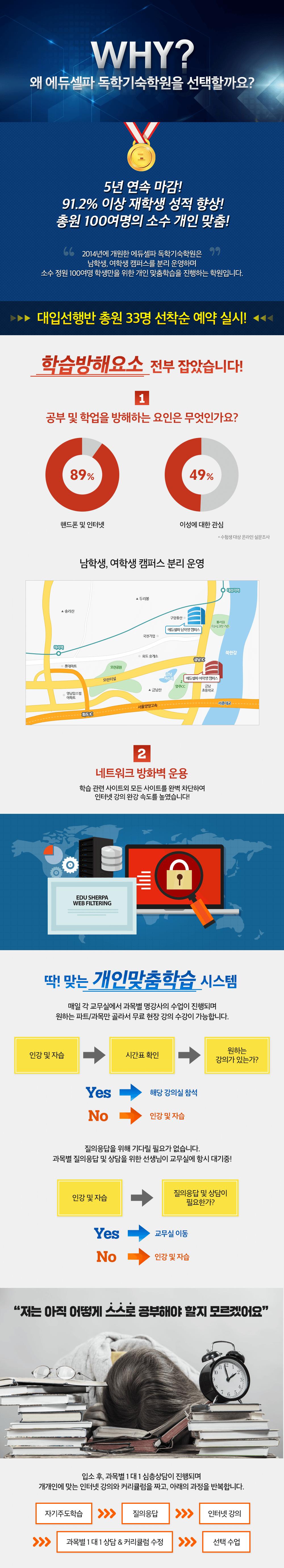 에듀셀파 여학생 독학기숙학원 2020 학년도 선행반 소개 1